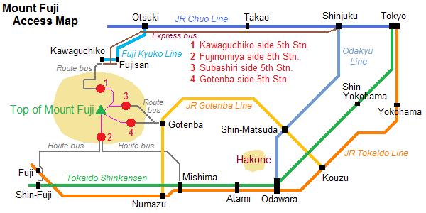 mt.fuji-access